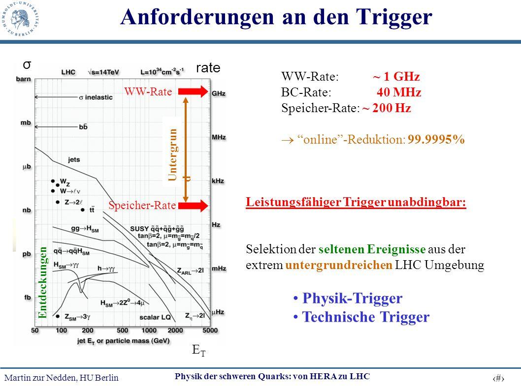 Anforderungen an den Trigger