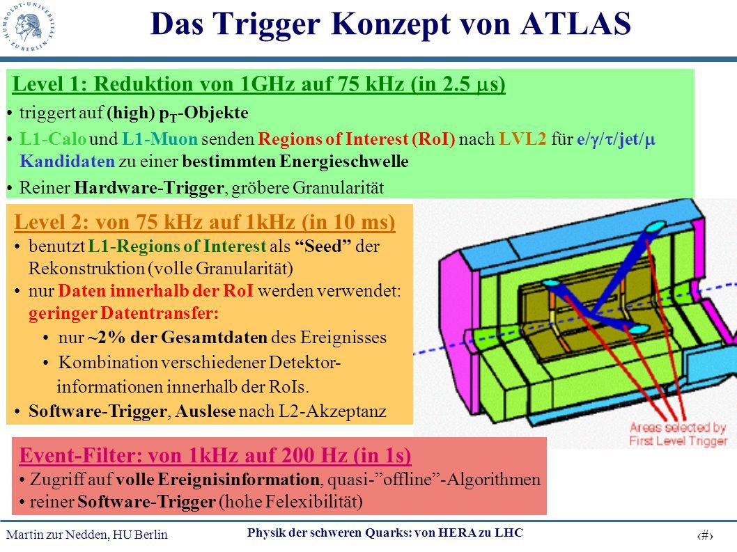 Das Trigger Konzept von ATLAS