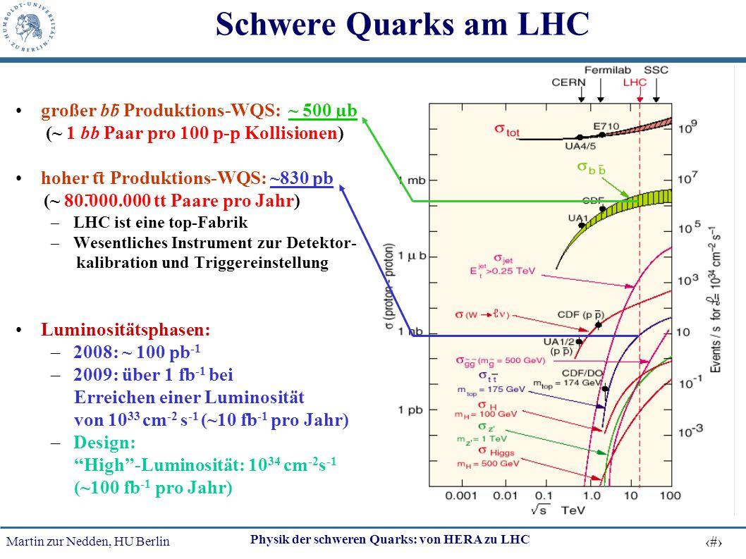 Schwere Quarks am LHC großer bb Produktions-WQS: ~ 500 µb