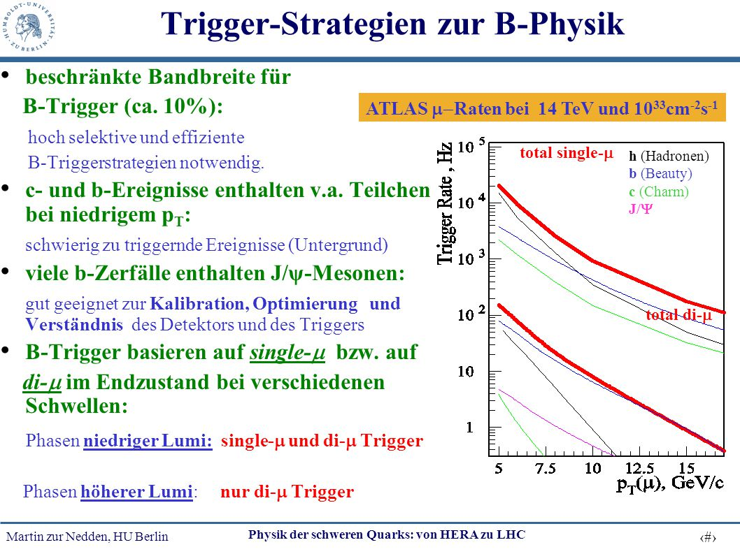Trigger-Strategien zur B-Physik