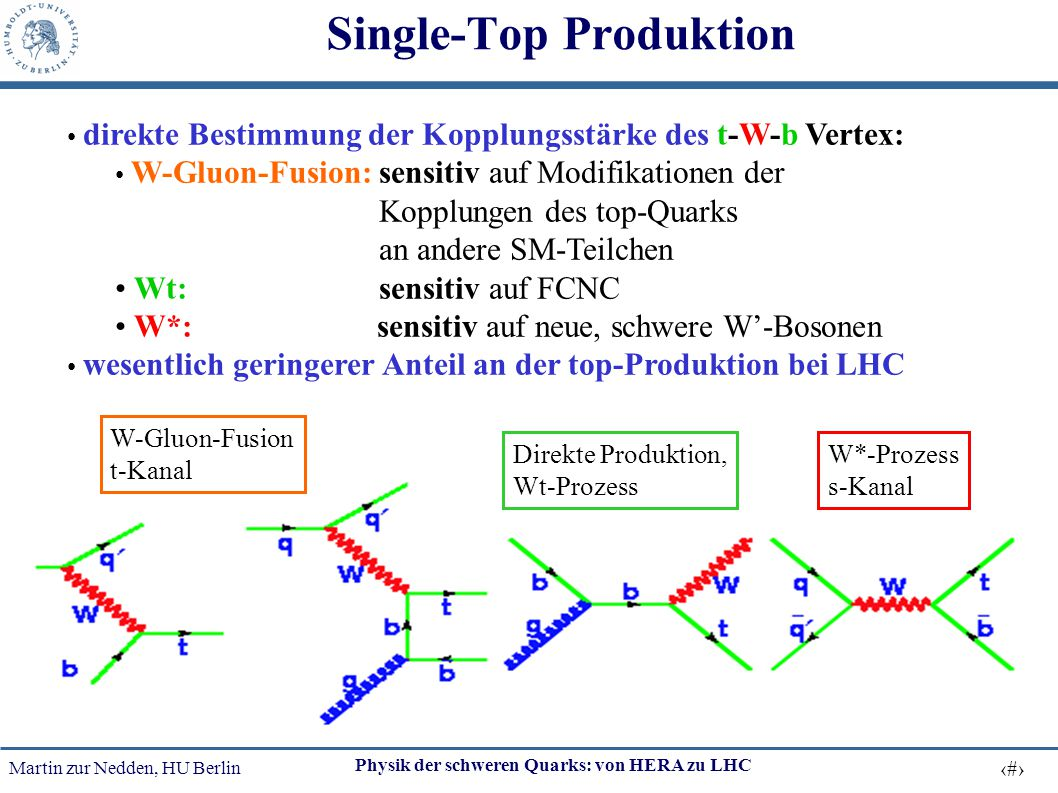 Single-Top Produktion
