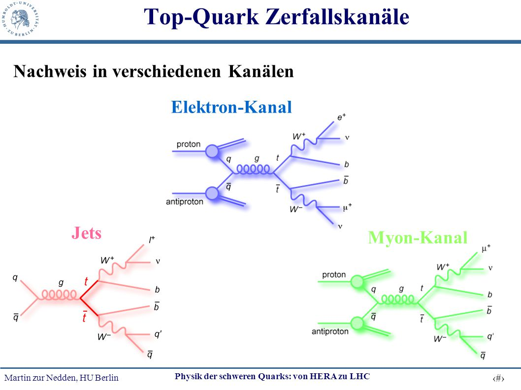 Top-Quark Zerfallskanäle