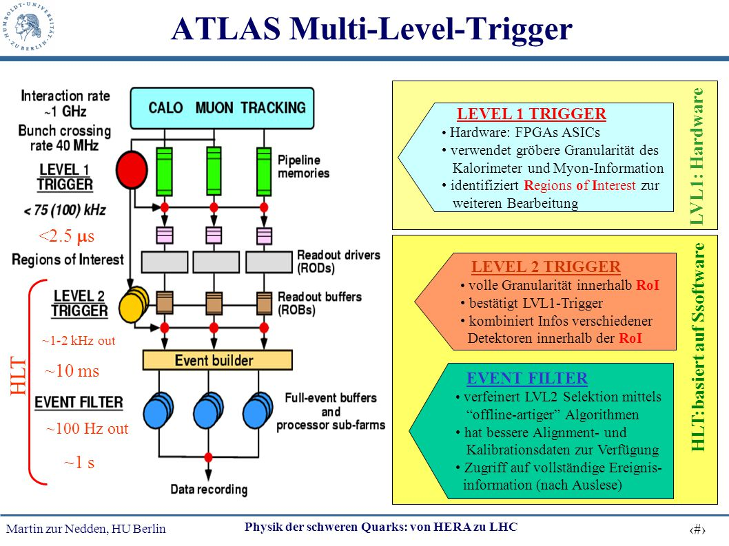 ATLAS Multi-Level-Trigger