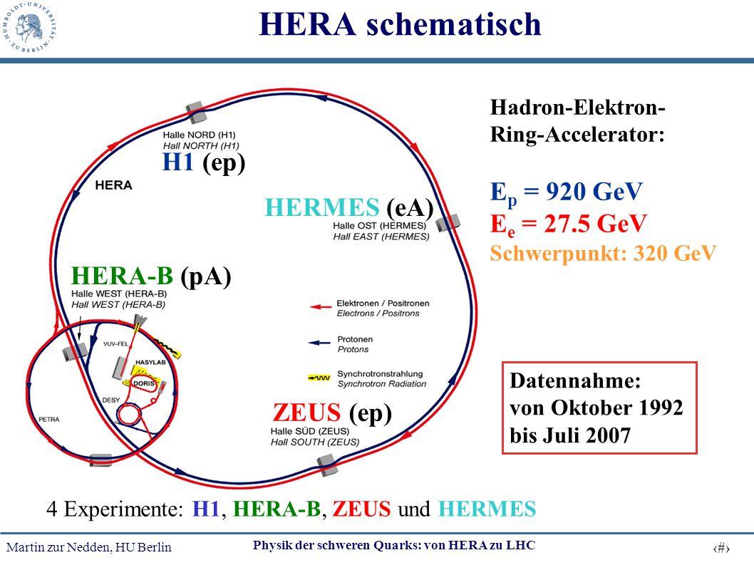 HERA schematisch Ep = 920 GeV H1 (ep) Ee = 27.5 GeV HERMES (eA)