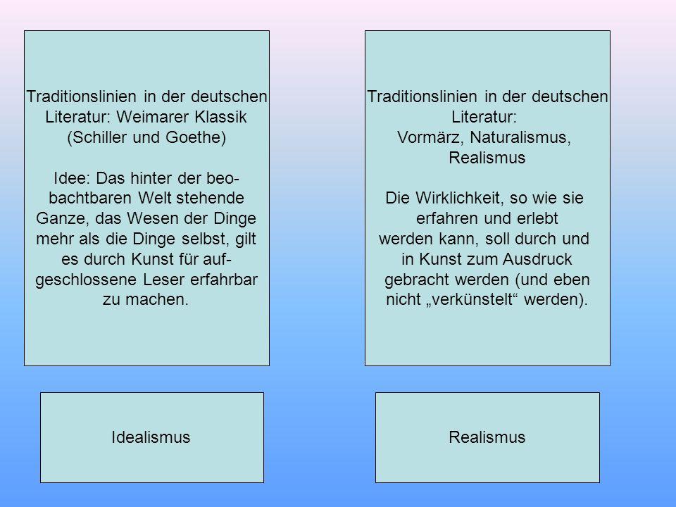 Traditionslinien in der deutschen Literatur: Weimarer Klassik