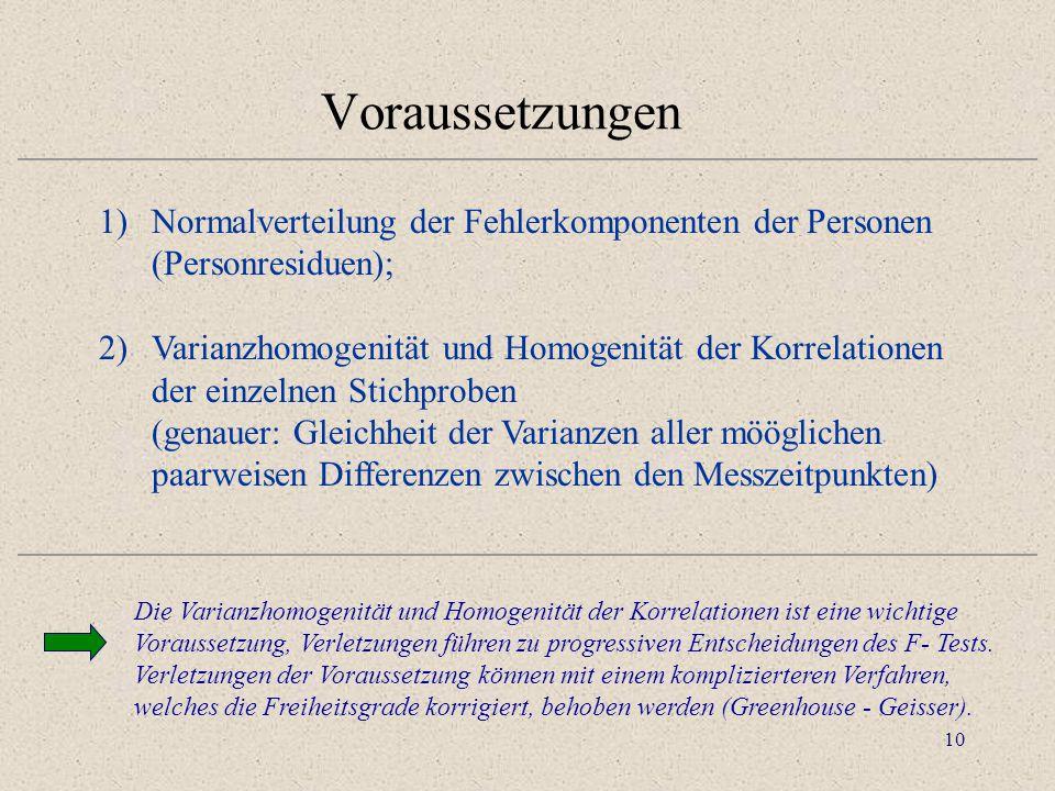 Voraussetzungen Normalverteilung der Fehlerkomponenten der Personen (Personresiduen);