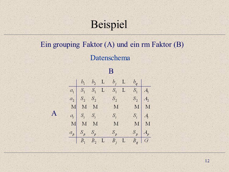 Beispiel Ein grouping Faktor (A) und ein rm Faktor (B) Datenschema B A