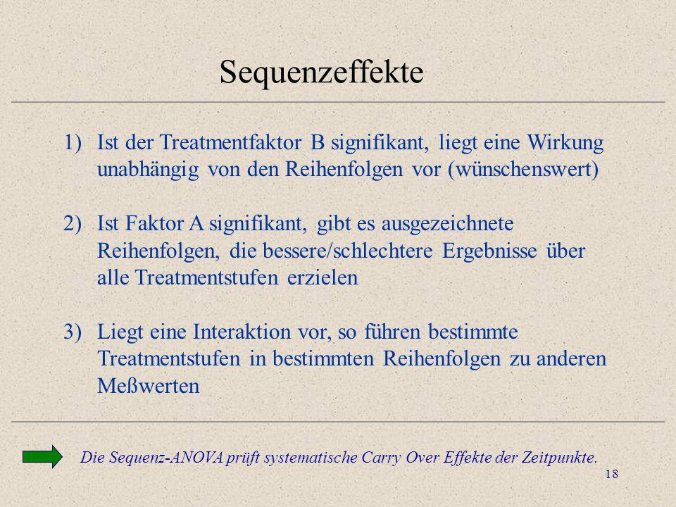 Sequenzeffekte Ist der Treatmentfaktor B signifikant, liegt eine Wirkung unabhängig von den Reihenfolgen vor (wünschenswert)