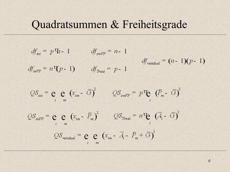 Quadratsummen & Freiheitsgrade