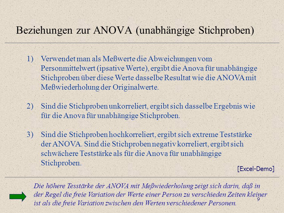 Beziehungen zur ANOVA (unabhängige Stichproben)