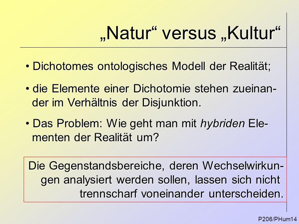 """""""Natur versus """"Kultur"""