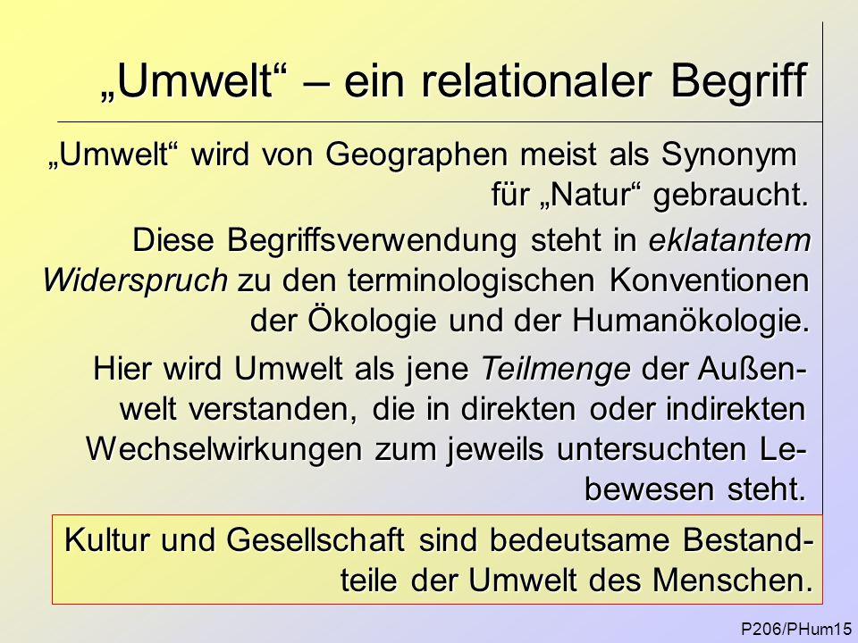 """""""Umwelt – ein relationaler Begriff"""