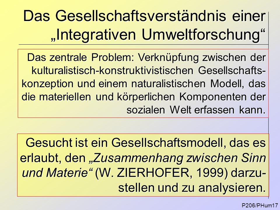 """Das Gesellschaftsverständnis einer """"Integrativen Umweltforschung"""
