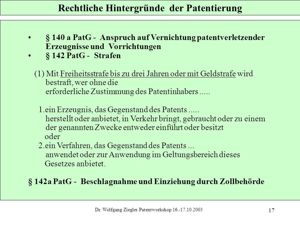 Rechtliche Hintergründe der Patentierung