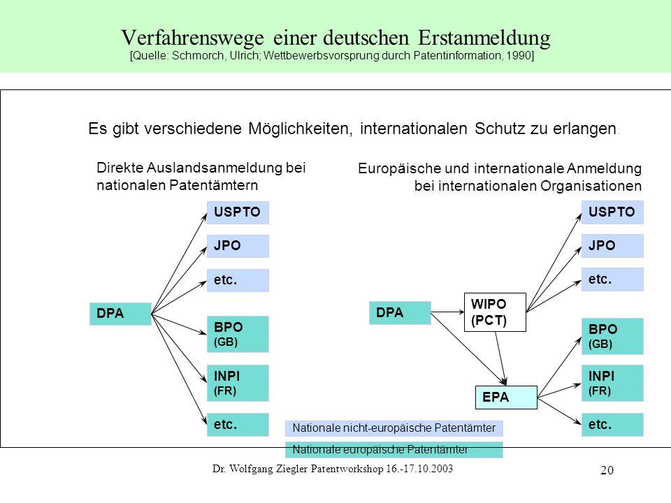 Verfahrenswege einer deutschen Erstanmeldung