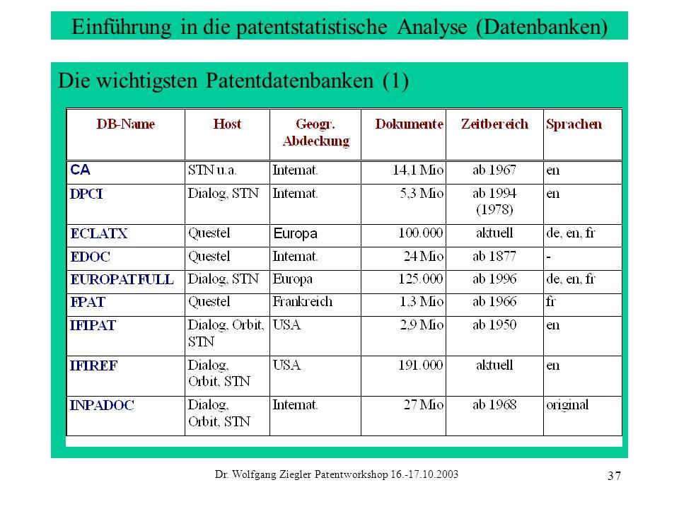 Einführung in die patentstatistische Analyse (Datenbanken)