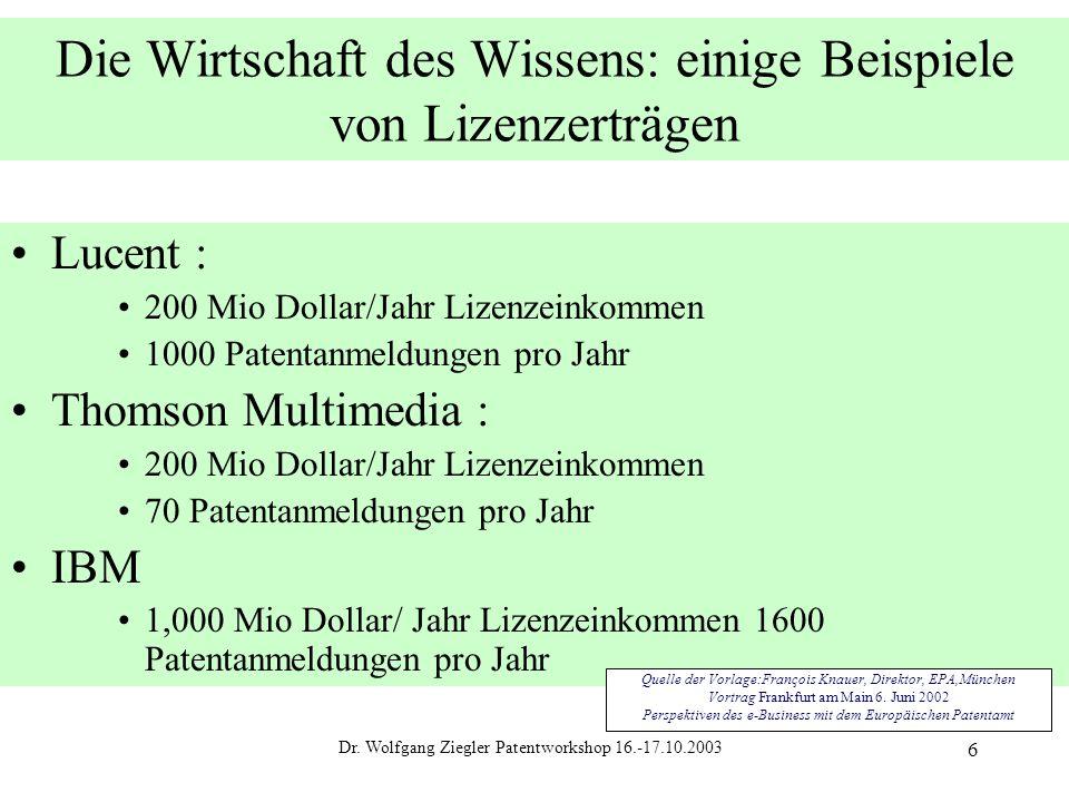 Die Wirtschaft des Wissens: einige Beispiele von Lizenzerträgen