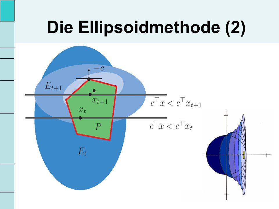 Die Ellipsoidmethode (2)