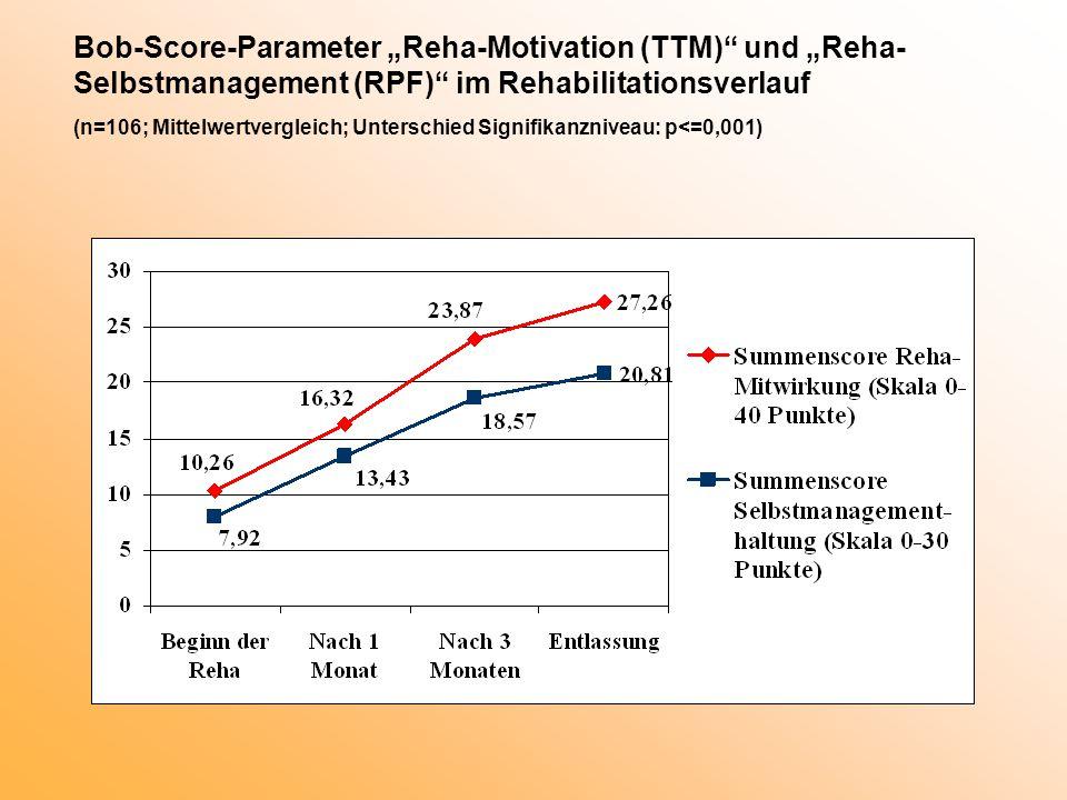 """Bob-Score-Parameter """"Reha-Motivation (TTM) und """"Reha-Selbstmanagement (RPF) im Rehabilitationsverlauf (n=106; Mittelwertvergleich; Unterschied Signifikanzniveau: p<=0,001)"""