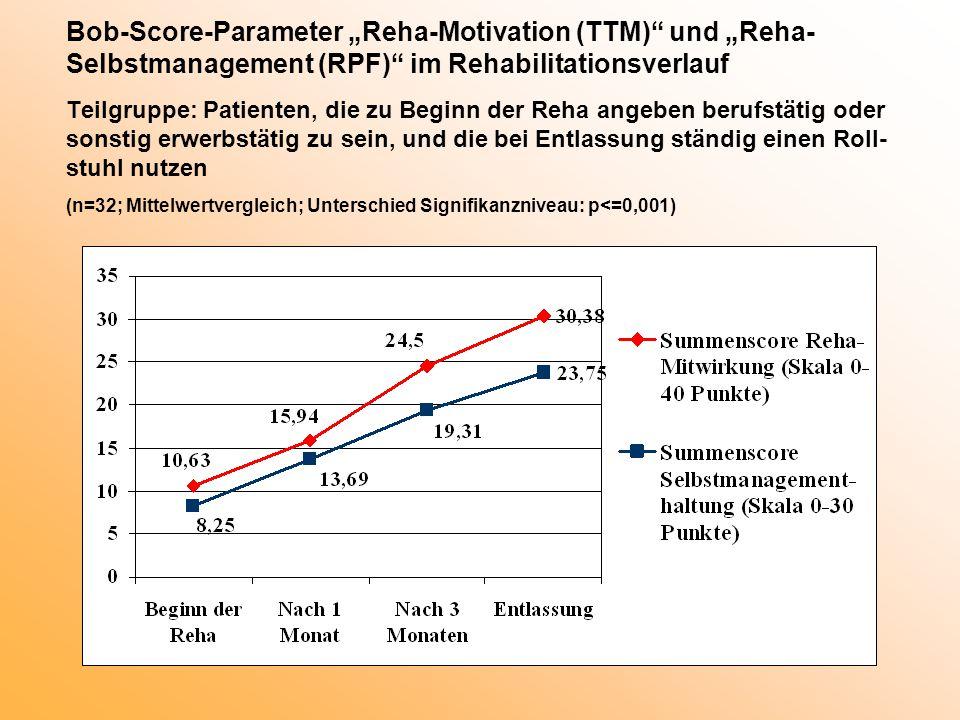 """Bob-Score-Parameter """"Reha-Motivation (TTM) und """"Reha-Selbstmanagement (RPF) im Rehabilitationsverlauf Teilgruppe: Patienten, die zu Beginn der Reha angeben berufstätig oder sonstig erwerbstätig zu sein, und die bei Entlassung ständig einen Roll-stuhl nutzen (n=32; Mittelwertvergleich; Unterschied Signifikanzniveau: p<=0,001)"""