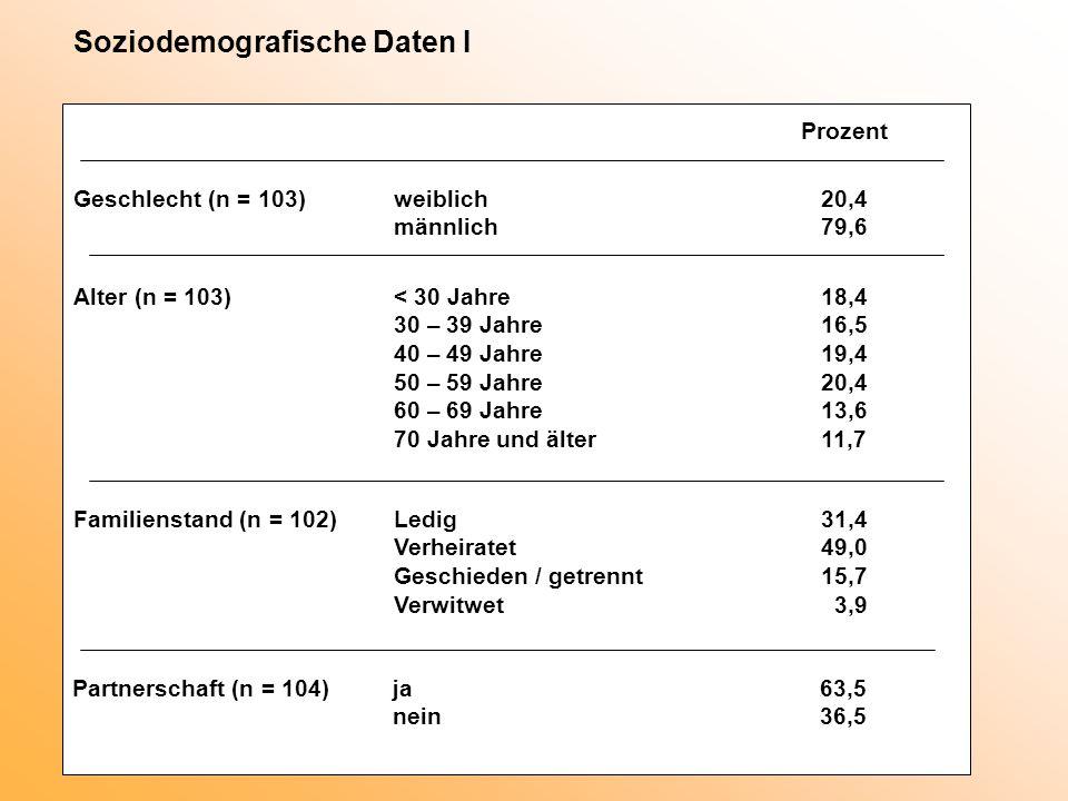 Soziodemografische Daten I