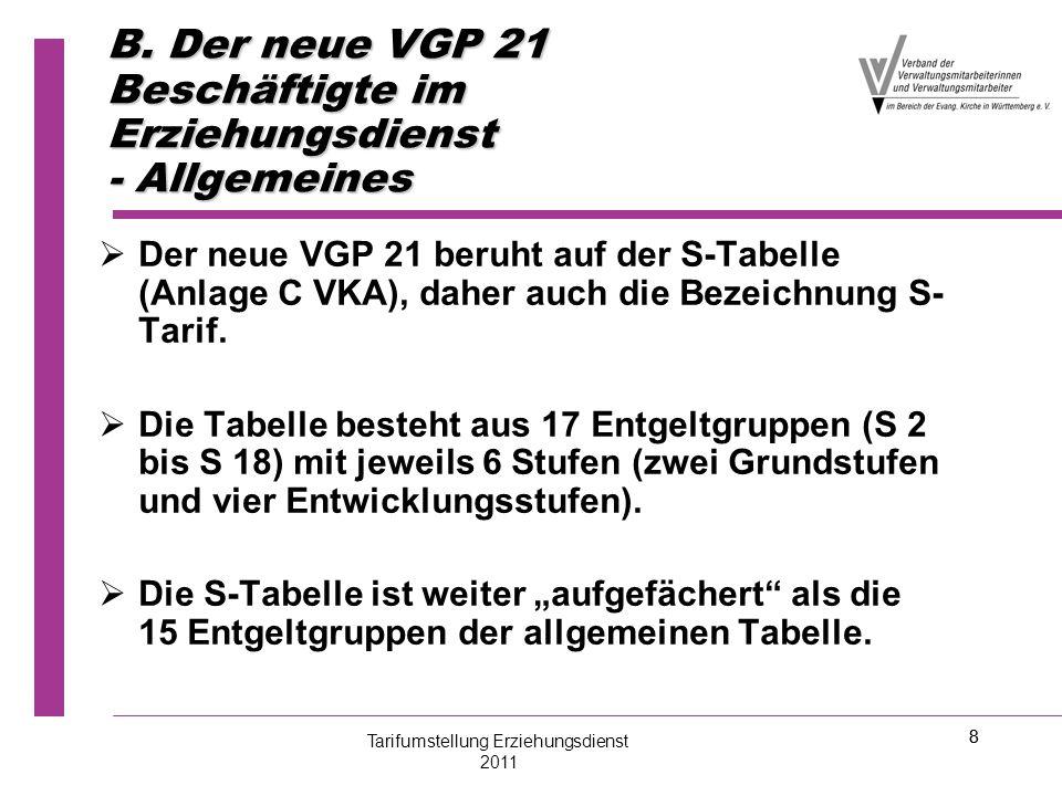 Wunderbar Zahlenfolge Einer Tabelle Für Den Kindergarten Galerie ...