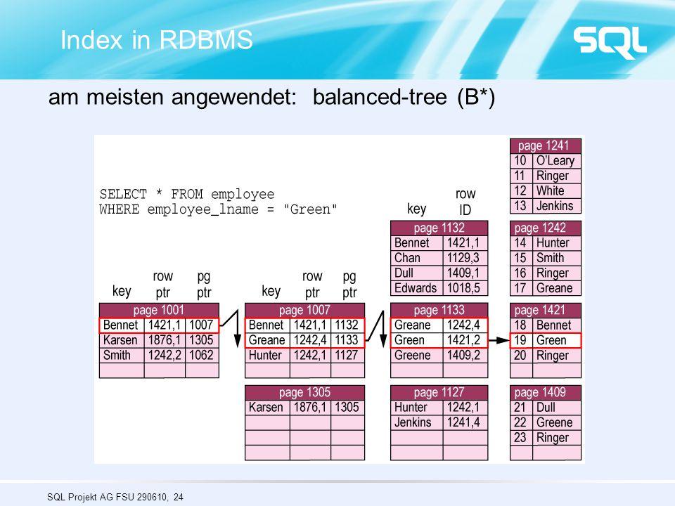 Index in RDBMS am meisten angewendet: balanced-tree (B*)
