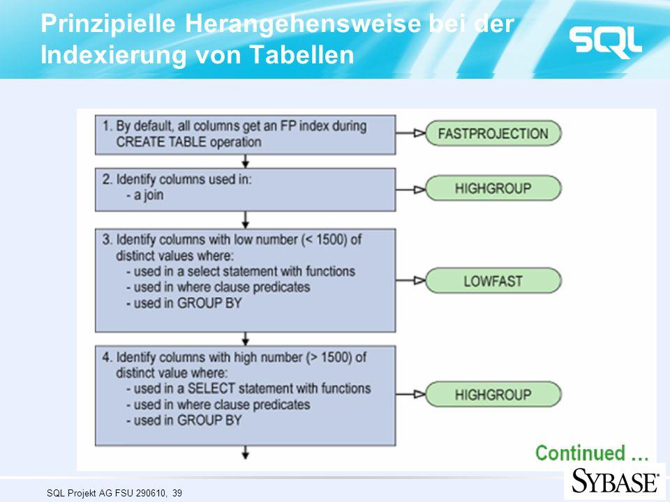 Prinzipielle Herangehensweise bei der Indexierung von Tabellen