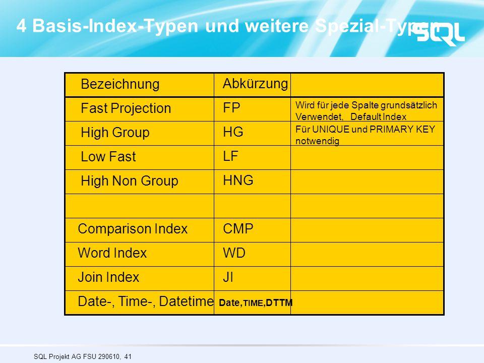 4 Basis-Index-Typen und weitere Spezial-Typen