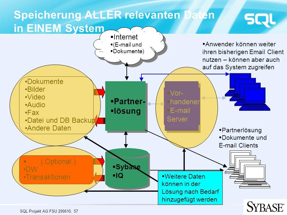 Speicherung ALLER relevanten Daten in EINEM System