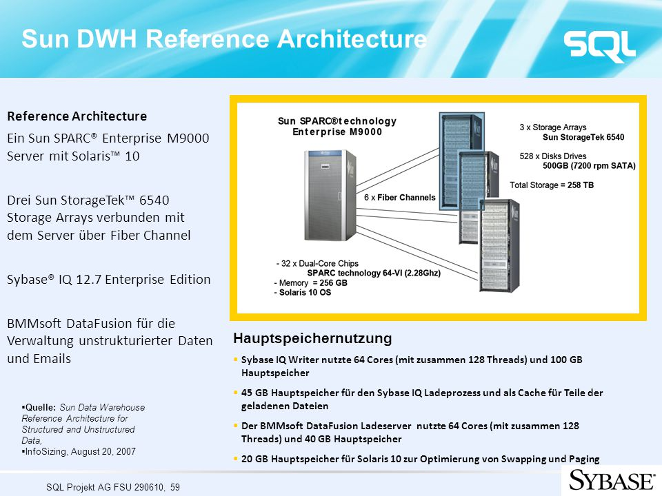 Sun DWH Reference Architecture