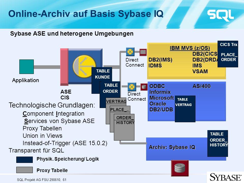 Online-Archiv auf Basis Sybase IQ