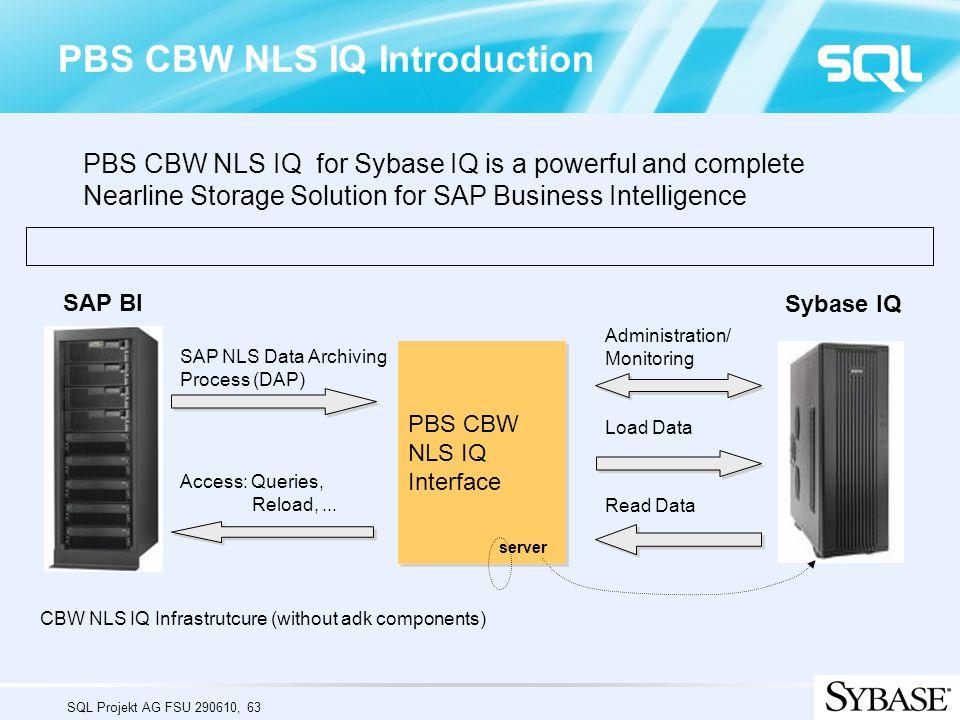 PBS CBW NLS IQ Introduction