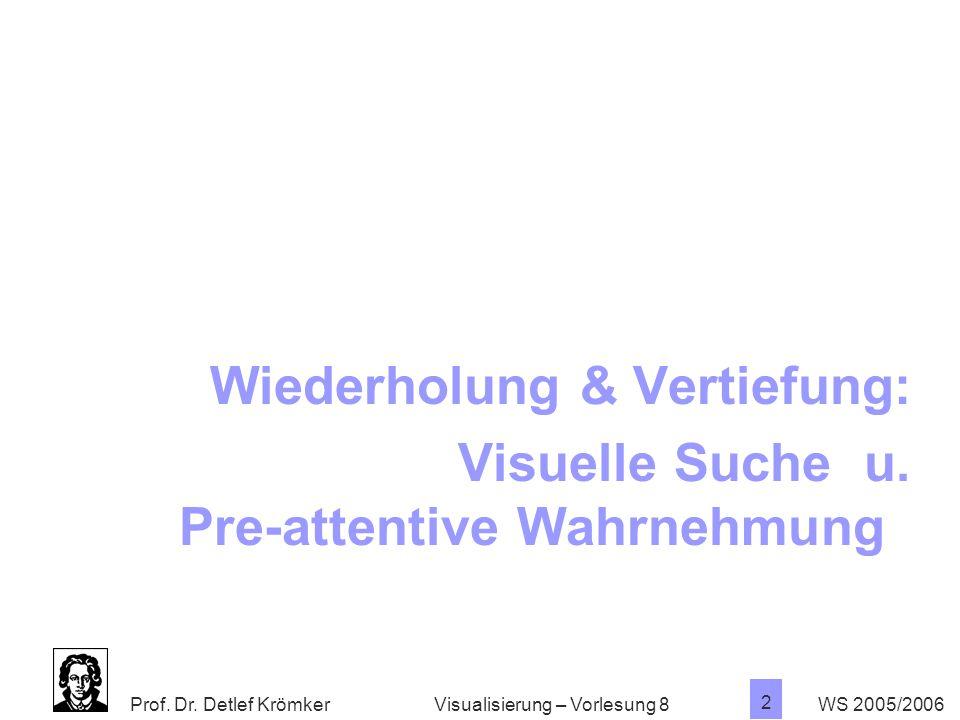 Wiederholung & Vertiefung: Visuelle Suche u. Pre-attentive Wahrnehmung