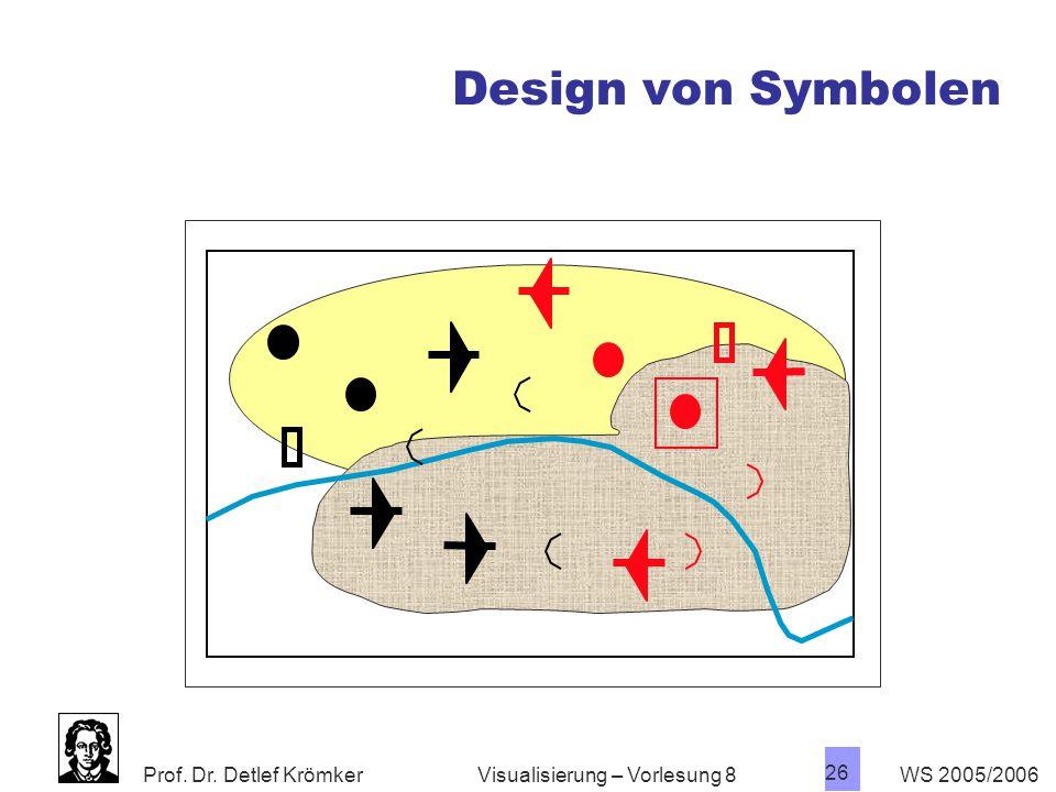 Design von Symbolen Visualisierung – Vorlesung 8 WS 2005/2006