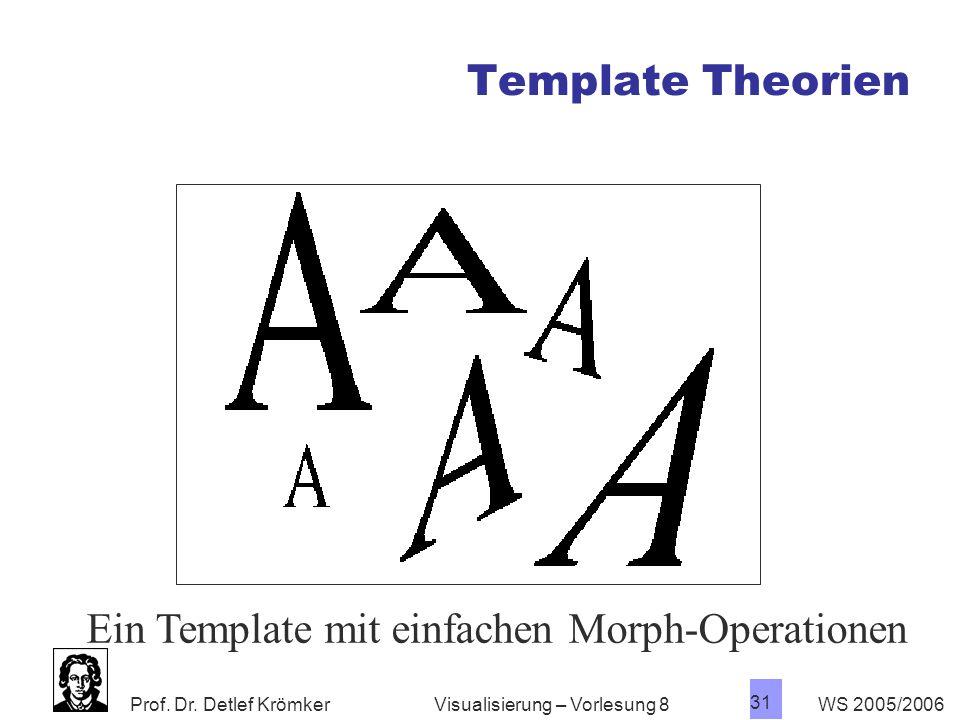 Ein Template mit einfachen Morph-Operationen