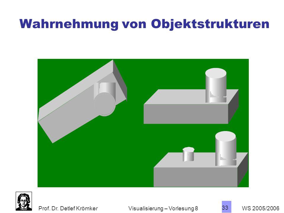 Wahrnehmung von Objektstrukturen