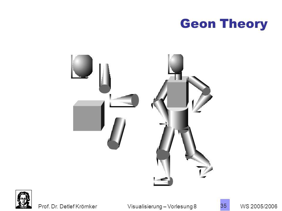 Geon Theory Visualisierung – Vorlesung 8 WS 2005/2006