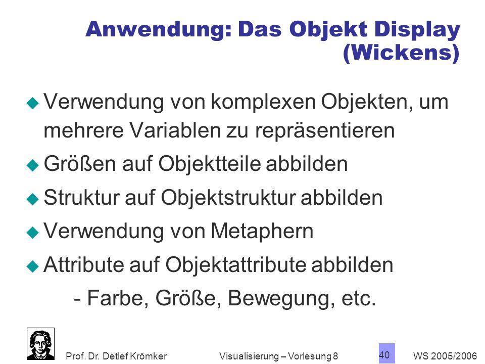Anwendung: Das Objekt Display (Wickens)