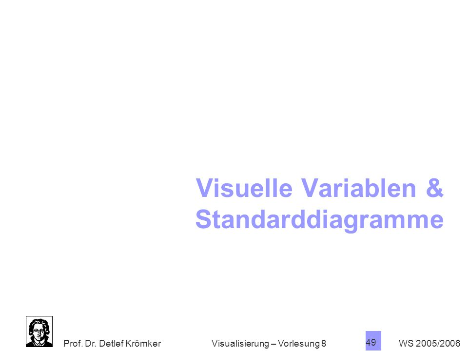 Visuelle Variablen & Standarddiagramme