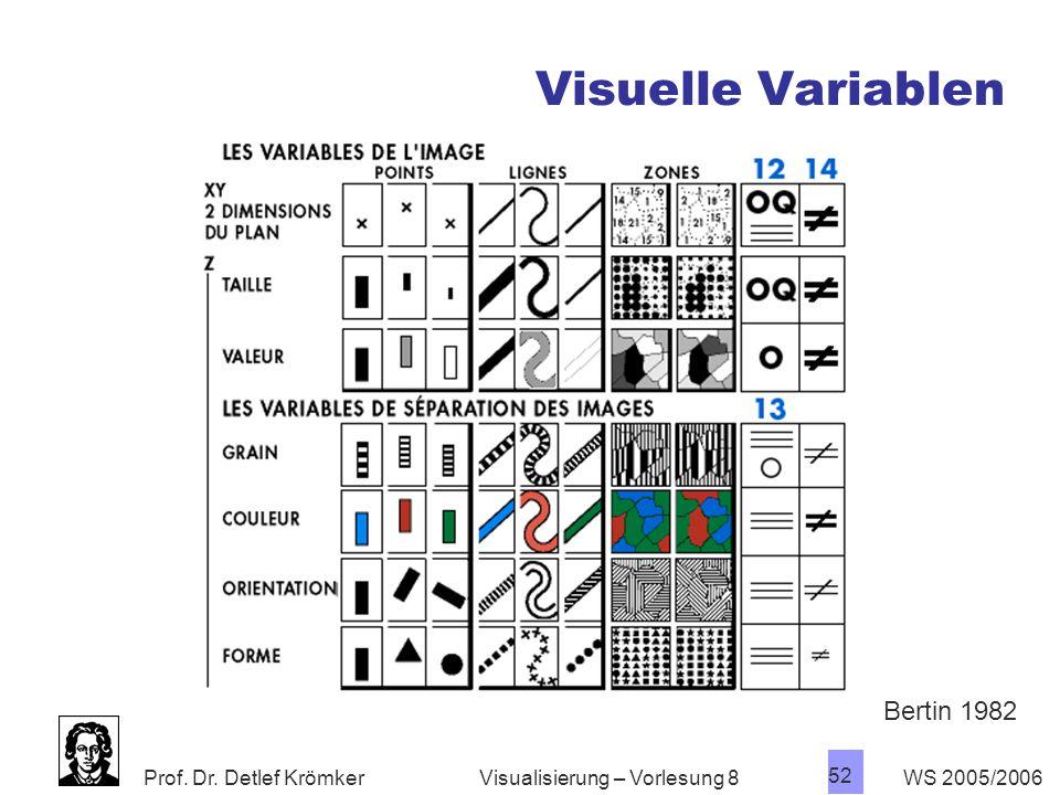 Visuelle Variablen Bertin 1982 Visualisierung – Vorlesung 8