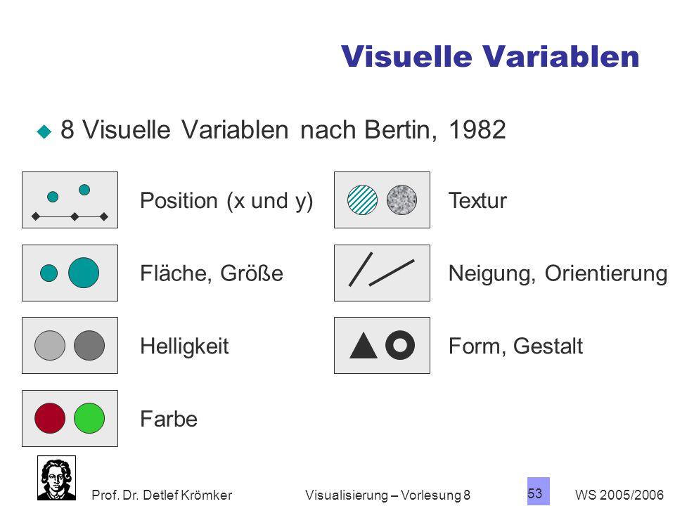 Visuelle Variablen 8 Visuelle Variablen nach Bertin, 1982