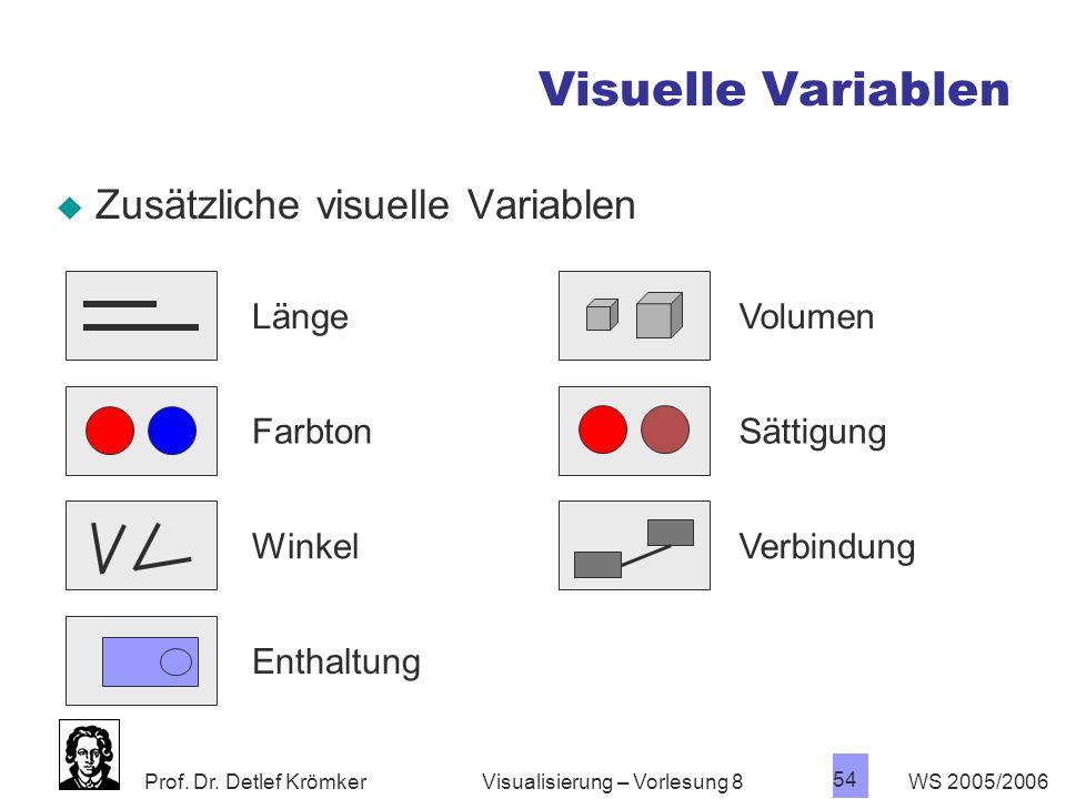 Visuelle Variablen Zusätzliche visuelle Variablen Länge Volumen