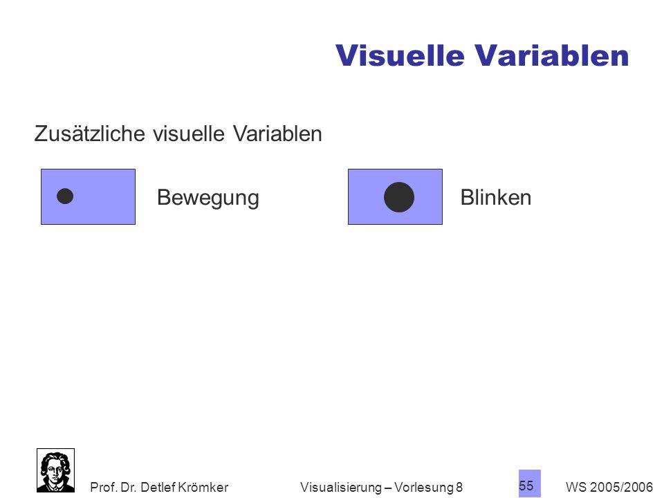 Visuelle Variablen Zusätzliche visuelle Variablen Bewegung Blinken