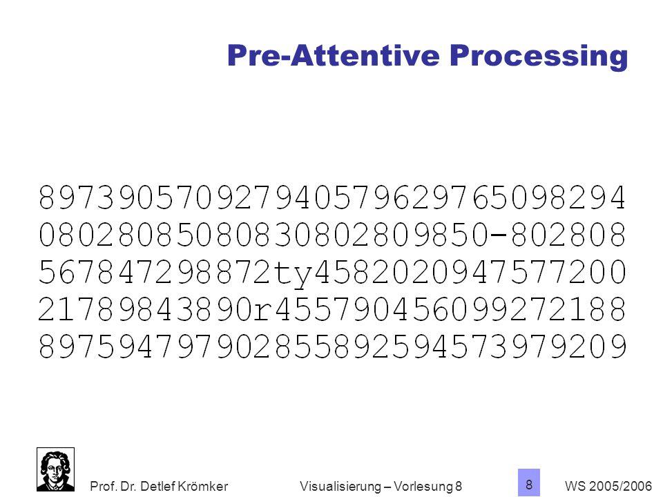 Pre-Attentive Processing