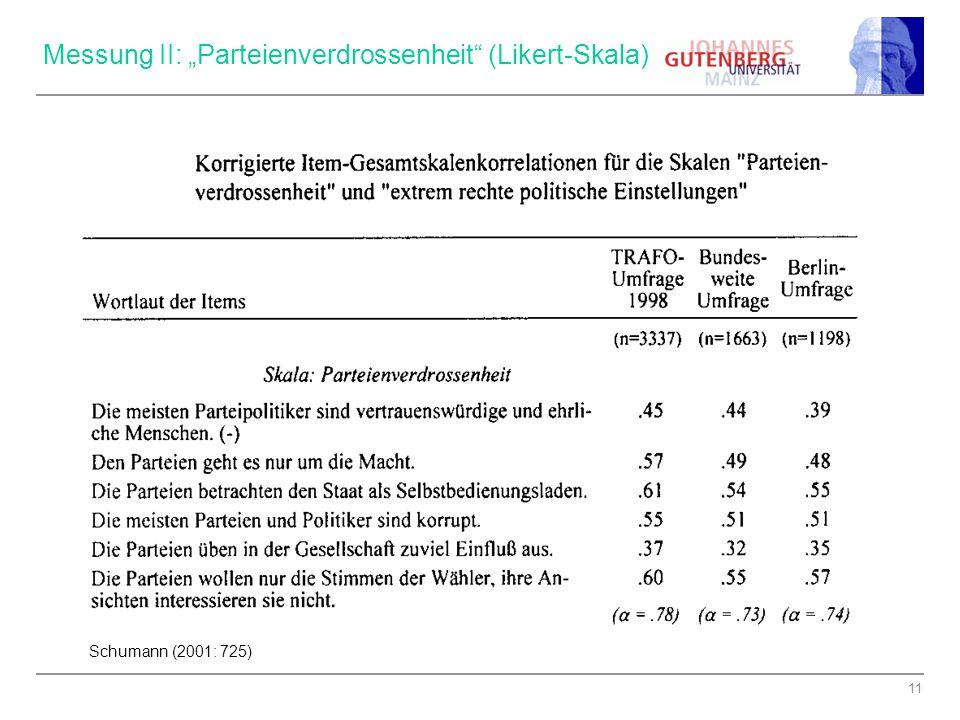 "Messung II: ""Parteienverdrossenheit (Likert-Skala)"