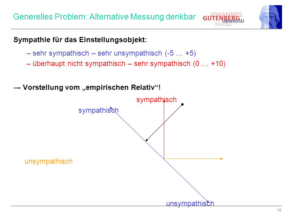 Generelles Problem: Alternative Messung denkbar