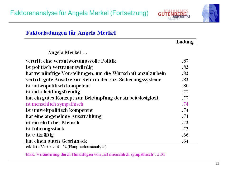 Faktorenanalyse für Angela Merkel (Fortsetzung)