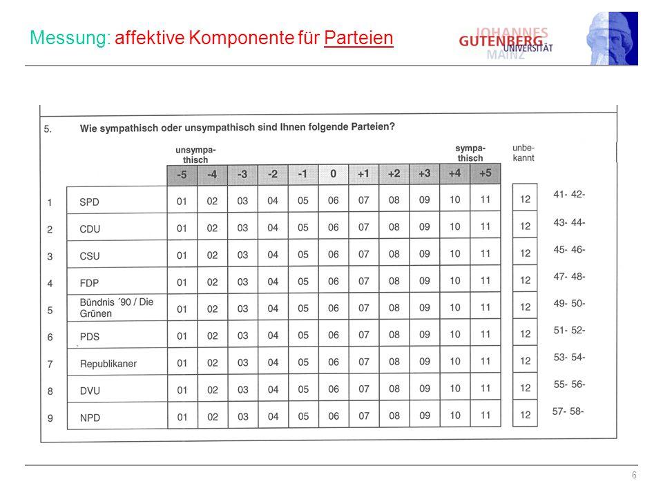 Messung: affektive Komponente für Parteien