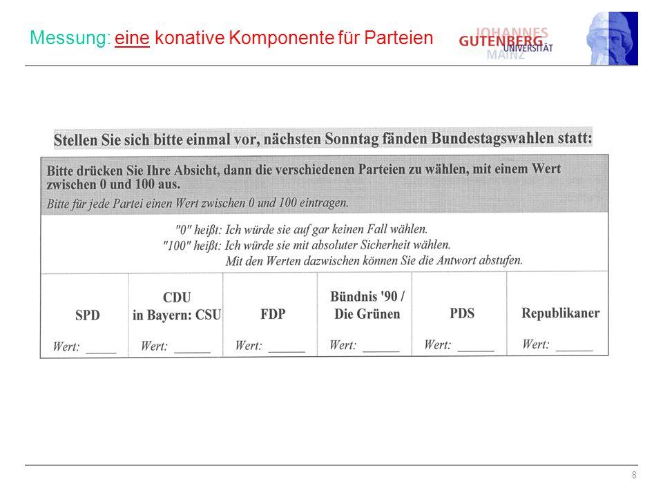 Messung: eine konative Komponente für Parteien